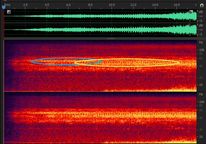 Spectral Frequency Display